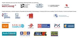 partnerzy, grantodawcy i patronaty II edycja MSK